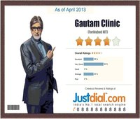 GautamClinic just dial for sexologist in faridabad